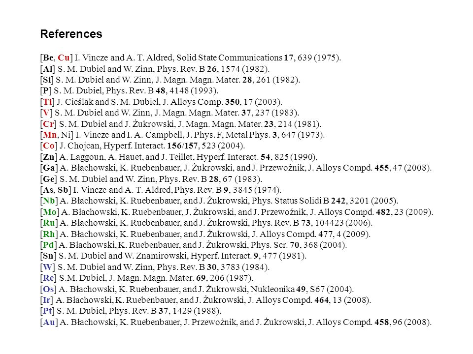 References[Be, Cu] I. Vincze and A. T. Aldred, Solid State Communications 17, 639 (1975).